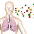 Wirusy rozprzestrzeniają się drogą powietrzną i kropelkową